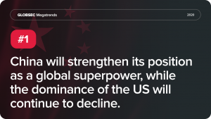 MEGATREND #1: China Will Strengthen Its Position as a Global Superpower, While the Dominance of the US Will Continue to Decline
